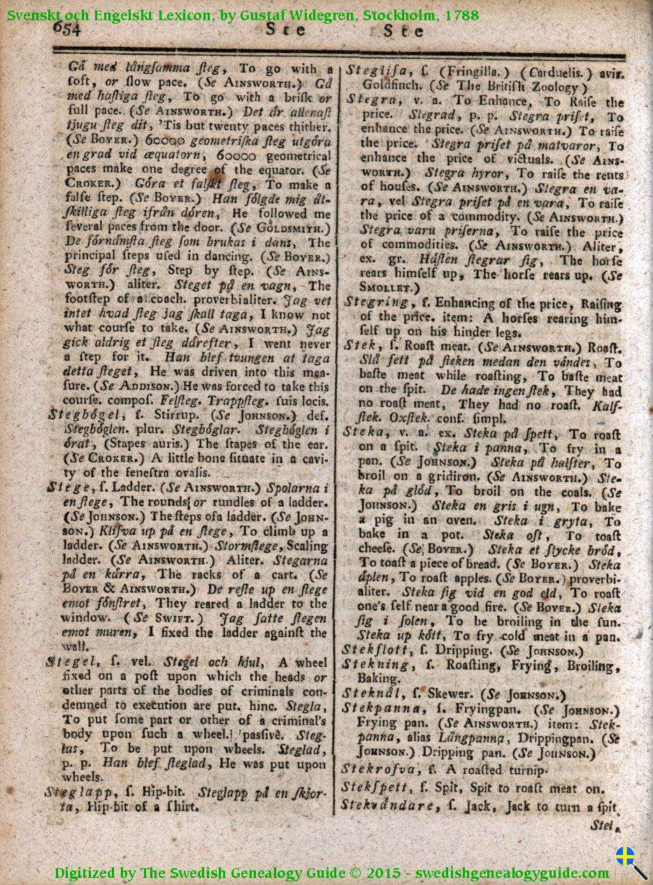 1788 Swedish English Dictionary – Letter S   The Swedish Genealogy ... : barnskydd spis : Inredning